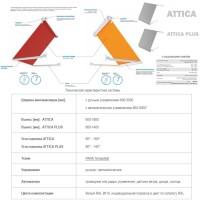 Состав системы ATTICA